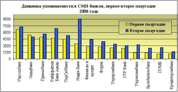 кредит кредиты на авто в украине 249x184 10